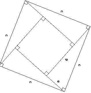 Pythagorean Theorem and Bhaskara's Proof